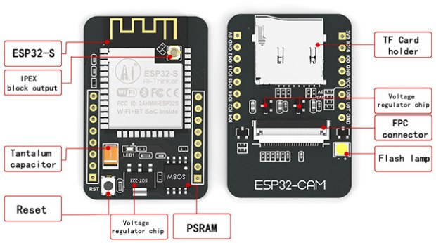 A I  Thinker ESP32-CAM: Affrodable ESP32 Camera Development