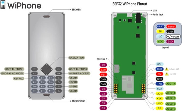WiPhone: the VoIP Mobile Phone for Hackers and Makers | Open Electronics