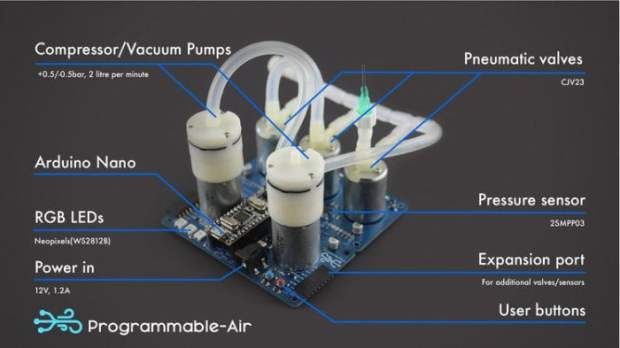 Programmable-Air: Arduino-based Open Source Portable Pneumatic Kit