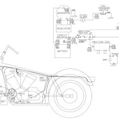 Sportster Wiring Diagram Dometic Fridge Thermostat Design Landing Page Open Sport Org