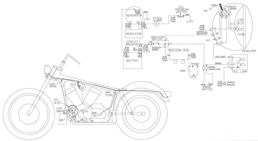 medium resolution of 1996 harley sportster wiring diagram auto electrical wiring diagram u2022 1987 harley sportster wiring diagram