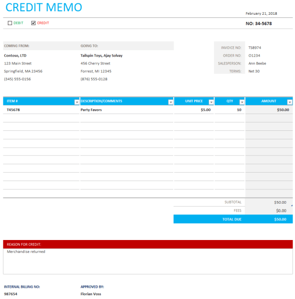 Credit and debit memo format