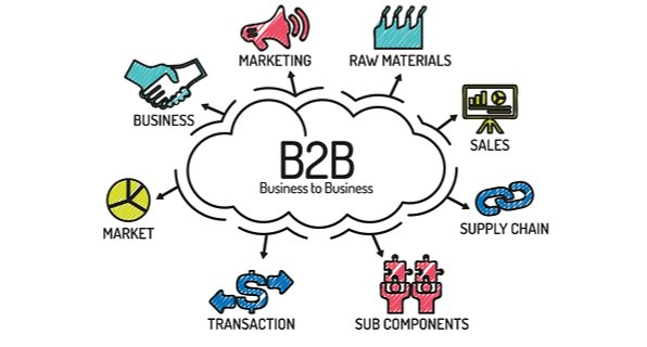 B2B ecommerce purchases are well thought out and strategic