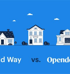 selling your raleigh home old way vs opendoor infographic  [ 1200 x 737 Pixel ]