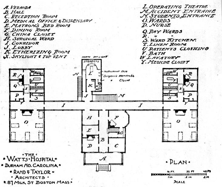 MCPHERSON HOSPITAL / NORTH CAROLINA EYE AND EAR HOSPITAL