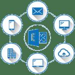 5 paramètres Exchange Outlook pour exploiter pleinement Microsoft Exchange