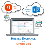 Hosted Exchange ou Office 365 Exchange online pour votre messagerie professionnelle ?