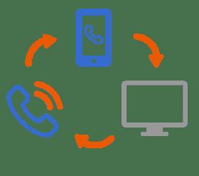 Avantages des solutions de communications unifiées