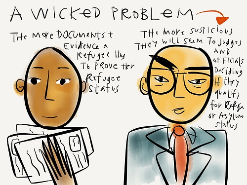 Wicked Problem of Refugees