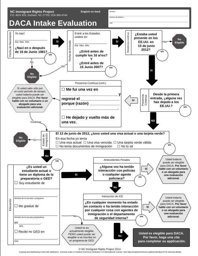 Open Law Lab - DACA Screener part 2