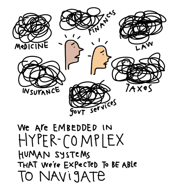 Wise Design we are embedded in hyper complex systems