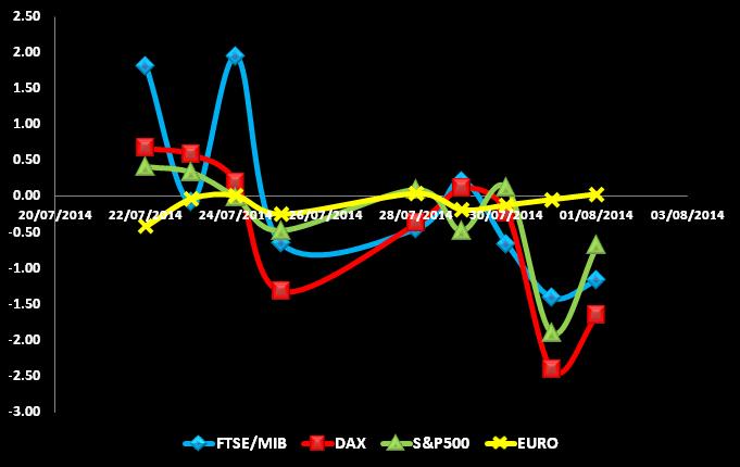 argentina grafico 2