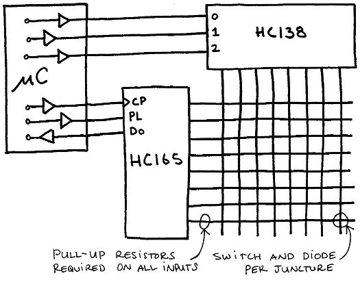 Keyboard Matrix Schematic USB Keyboard Schematic ~ Elsavadorla