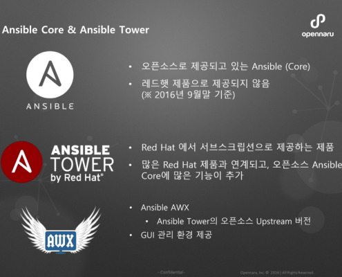 Ansible Core & Ansible Tower