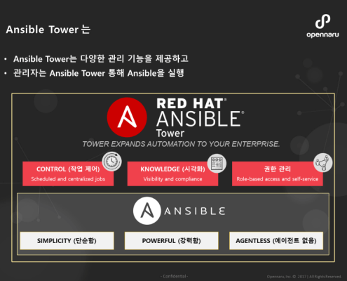 Ansible Tower 설명