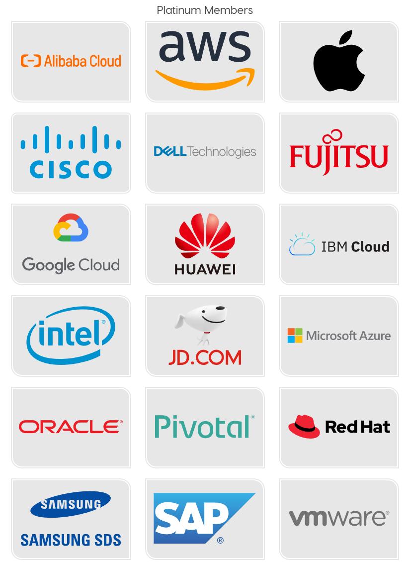 Cloud Native Computing Foundation Members