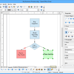 How To Draw Wiring Diagram In Visio A Of Photosynthesis Apache Openoffice
