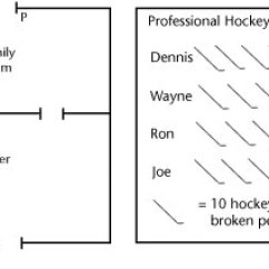 Hockey Player Diagram Whirlpool Ultimate Care Ii Washer Wiring Foundational Skills Website Diagrams