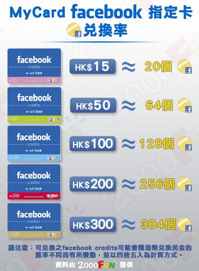 mycard所有行動遊戲卡價錢(香港)   Yahoo 知識+