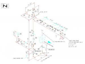 Field measurements, design, analysis, and Isometric