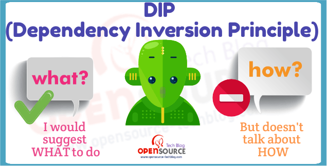 Dependency Inversion Principle - The limitation of DIP