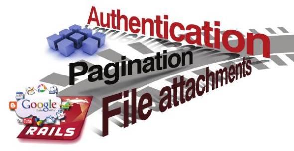 Website development is easy using Rails plugins