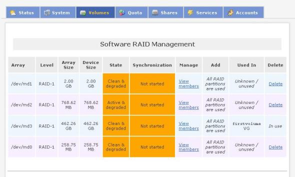 sda removed from RAID1 Array