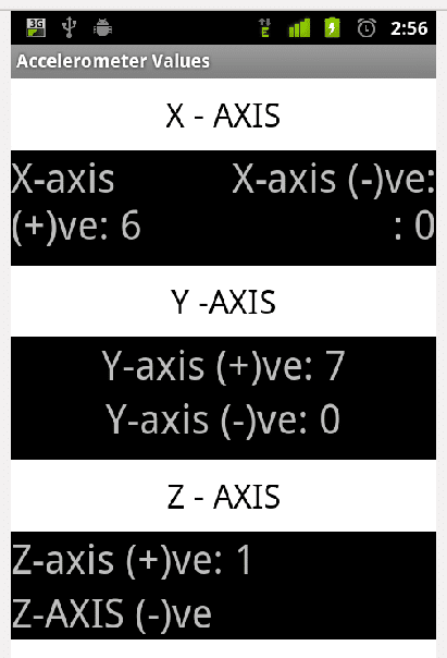 Values of the X, Y and Z axis when the phone was held in the hand