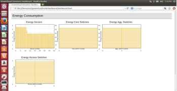 Figure 4 Energy consumption details