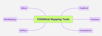 Figure 5 FOSS Mindmapping Tools