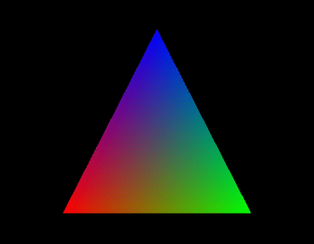 Figure 2- A simple Triangle, OpenGL example