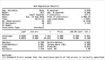 Figure 8 WLS summary