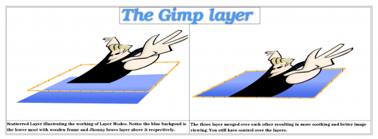 Figure 1: Using layers to create an image