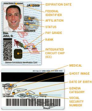 valid cac card