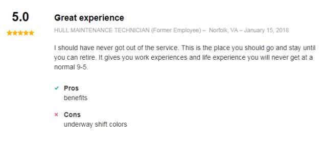 hull tech review