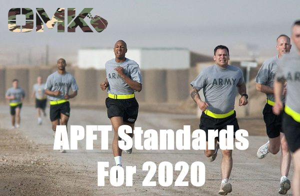 army apft standards for males and females