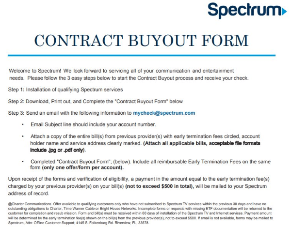 spectrum buyout form