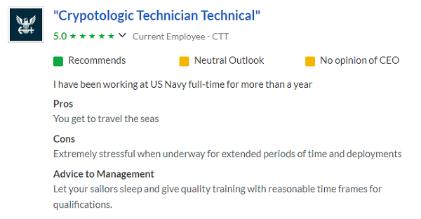 Navy CTT Review on glassdoor