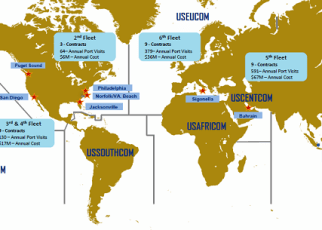Navy Chain of Command for Numbered Fleets and Commands