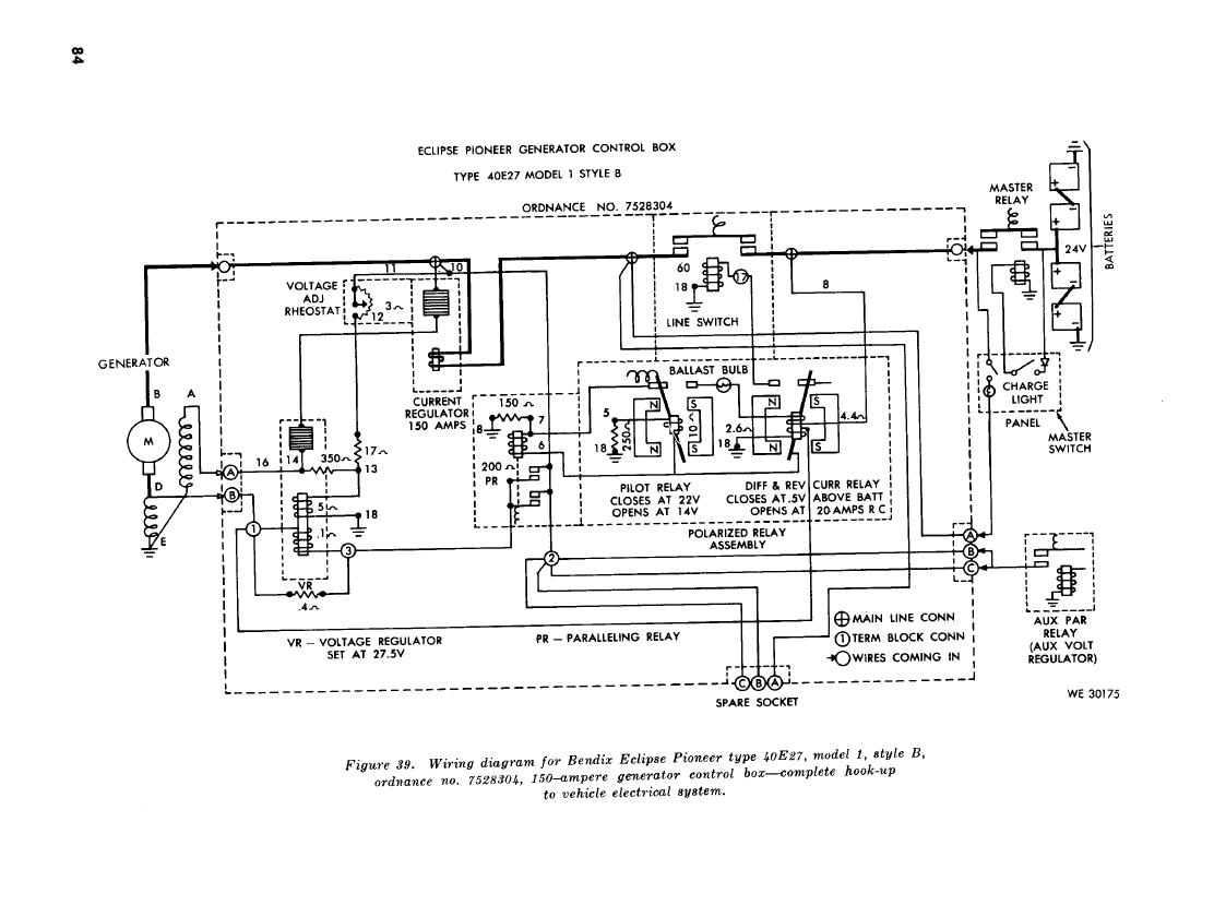 Figure 39. Wiring diagram for Bendix exclipse pioneer type