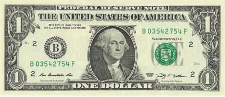 Historical chart of Pakistan rupee exchange rate vs US dollar