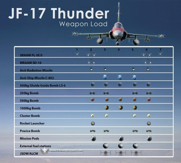 jf-17_thunder_mission_load
