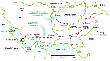 Turkmenistan's Strategic Priorities