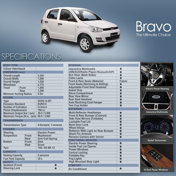 United Car Finance United Car Finance: United Bravo Car Specifications And Price In Pakistan