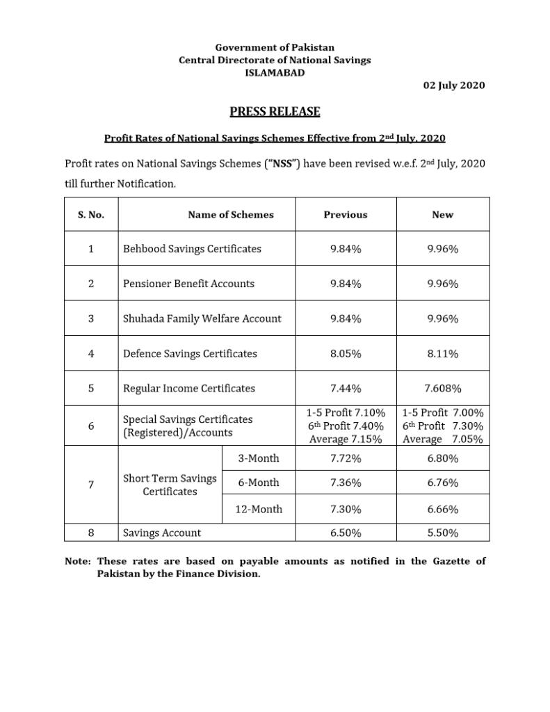 NSS Profit Rates July 2020