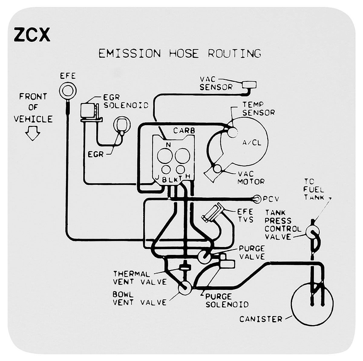 Auto Wiring Diagram 1987 Emissions Decal (Monte Carlo) 5.0 Emission Hose >  ...