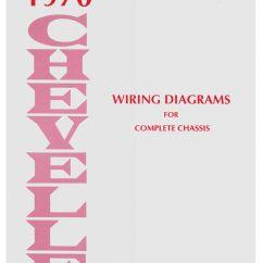 1968 Chevelle Wiring Diagram Cherokee Radio Harness Manuals Opgi Comchevelle