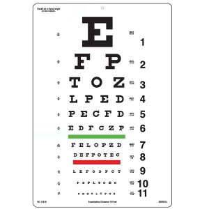 Vision Charts