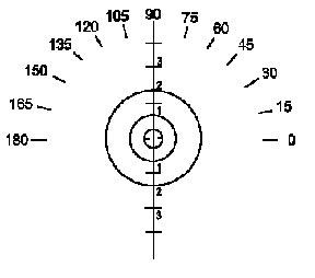 Lensometry, Manual