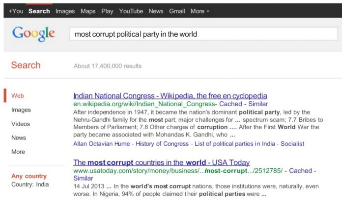 Most corrupt political party